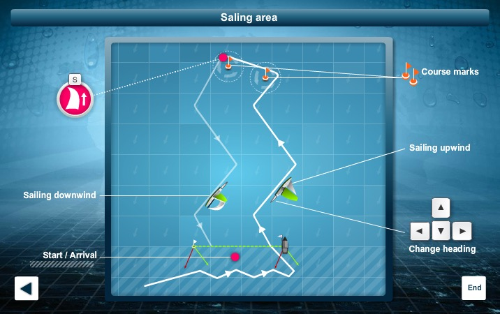 Virtual Regatta Help